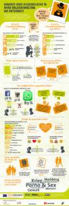 RZ_Infografik_Bilderwelten.indd